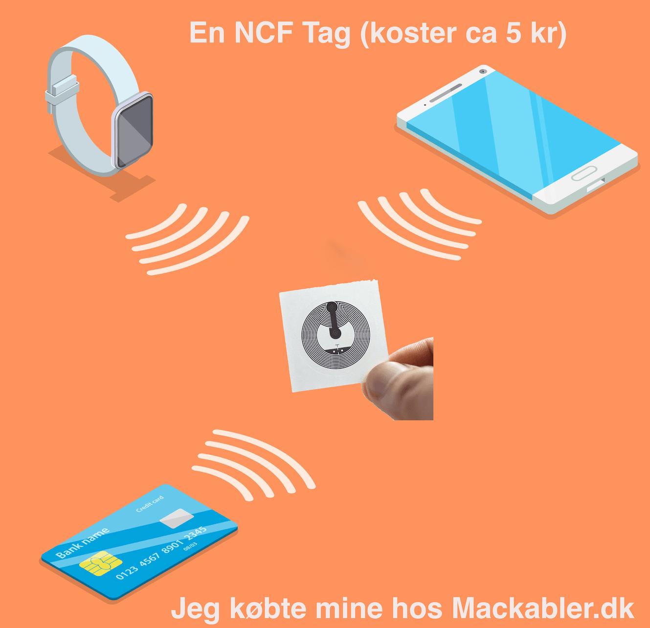 NFC_tag_verden